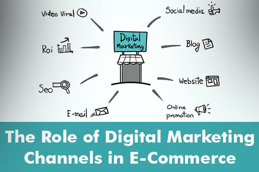 The Role of Digital Marketing channels in eCommerce