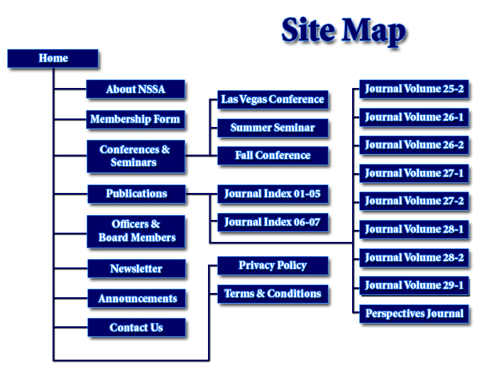 Image Sitemap to The Rescue