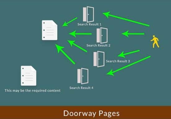 Poor doorway pages